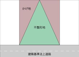 不整形地例-1