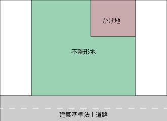 不整形地例-4